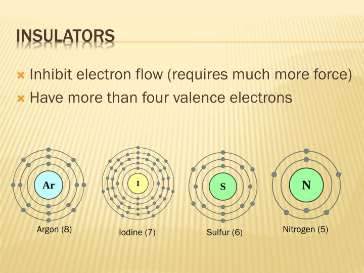 Inhibit electron flow (requires much more force)