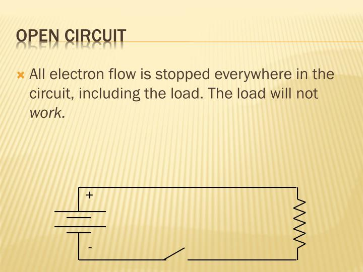 All electron flow is stopped everywhere in the circuit, including the load. The load will not