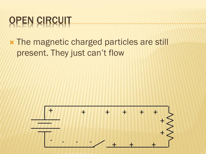 The magnetic charged particles are still present. They just can't flow