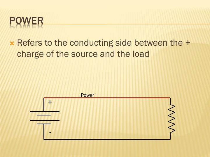 Refers to the conducting side between the + charge of the source and the load