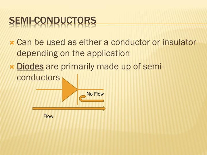 Can be used as either a conductor or insulator depending on the application