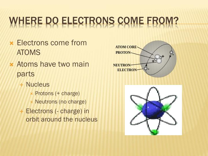 WHERE DO ELECTRONS COME FROM?