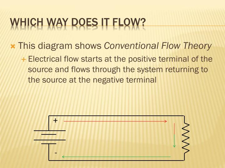 This diagram shows