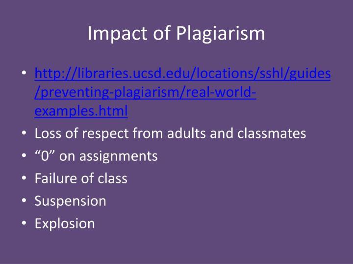 Impact of Plagiarism