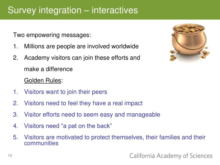 Survey integration – interactives