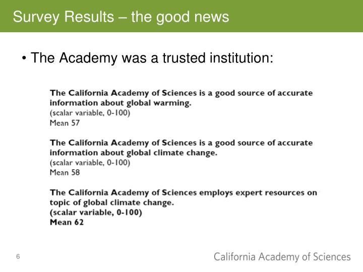 Survey Results – the good news