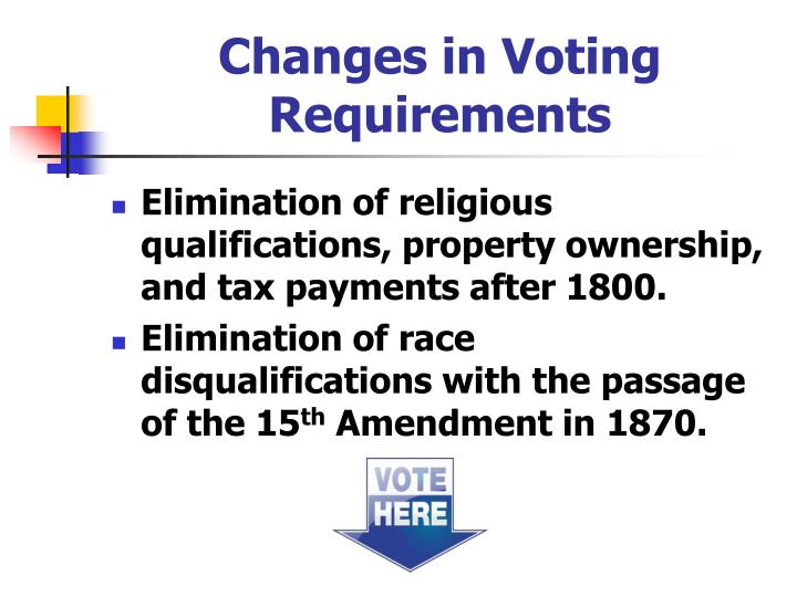 Changes in Voting Requirements