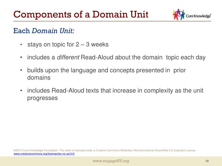Components of a Domain Unit