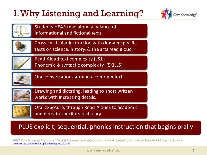 I. Why Listening and Learning?