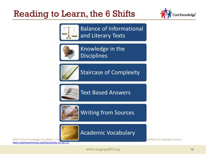 Reading to Learn, the 6 Shifts