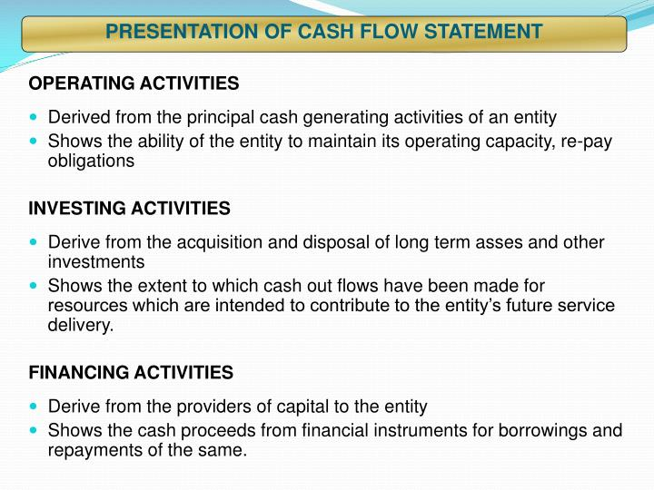 PRESENTATION OF CASH FLOW STATEMENT