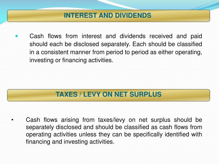 INTEREST AND DIVIDENDS