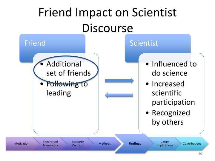 Friend Impact on Scientist Discourse