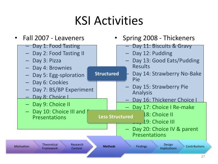 KSI Activities