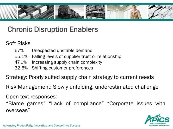 Chronic Disruption Enablers