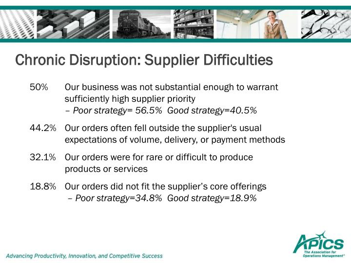Chronic Disruption: Supplier Difficulties