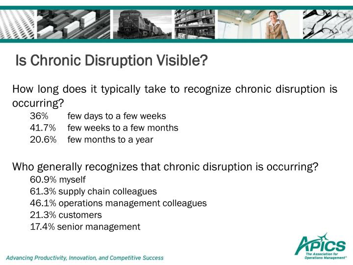 Is Chronic Disruption Visible?