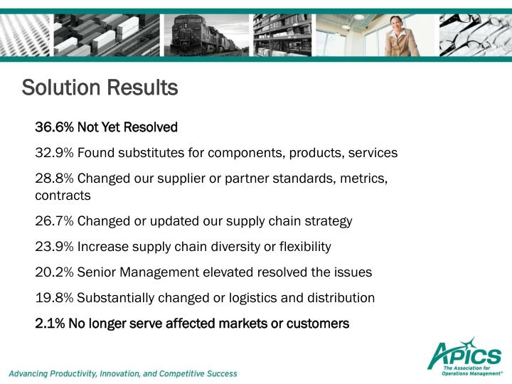 Solution Results