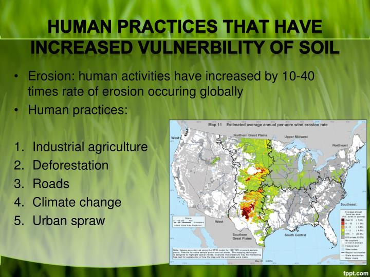 Human Practices that have increased