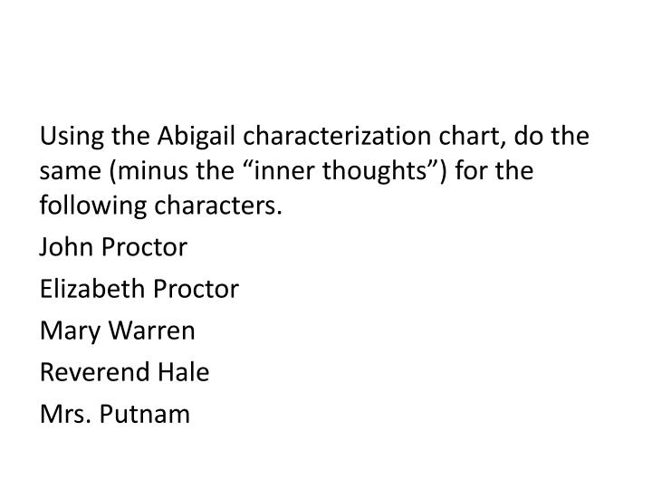 "Using the Abigail characterization chart, do the same (minus the ""inner thoughts"") for the following characters."