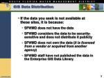 gis data distribution1