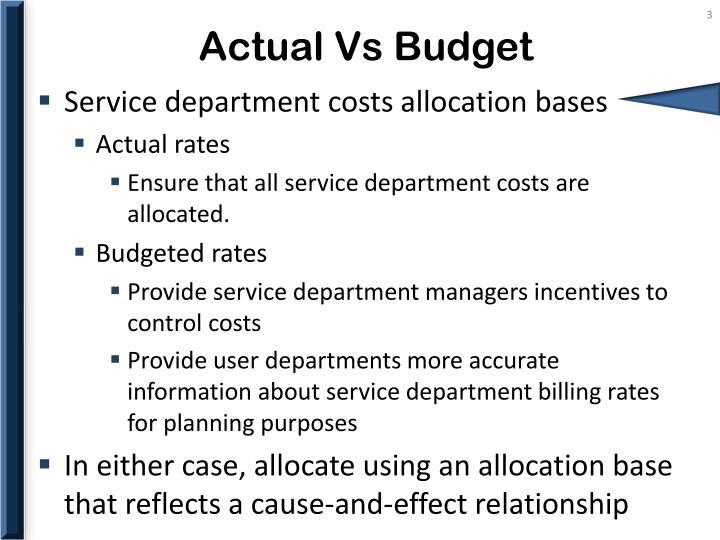 Actual Vs Budget
