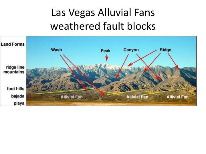 Las Vegas Alluvial Fans
