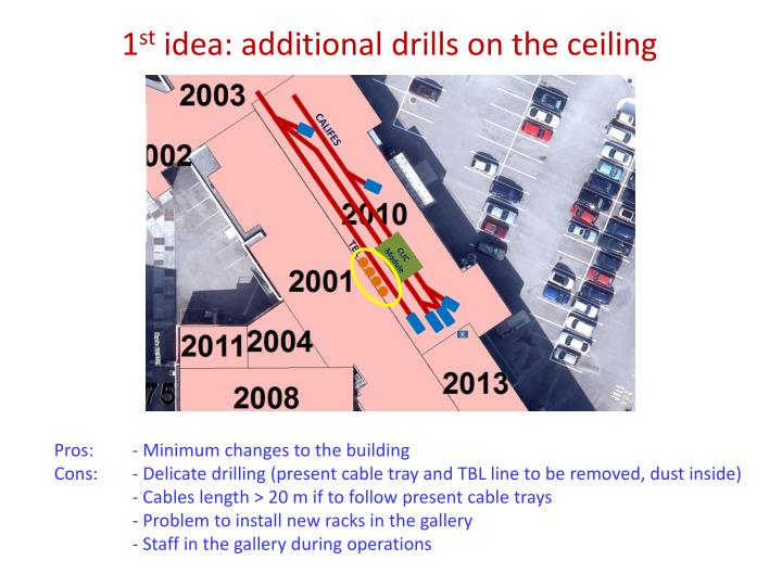 1 st idea additional drills on the ceiling