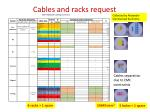 cables and racks request