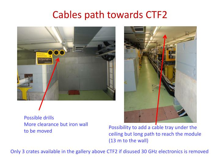 Cables path towards CTF2