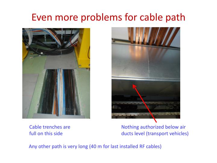 Even more problems for cable path