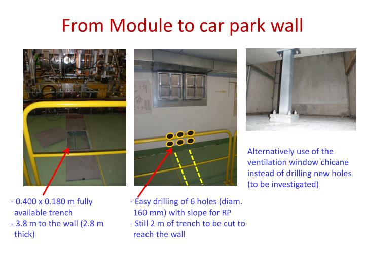 From Module to car park wall