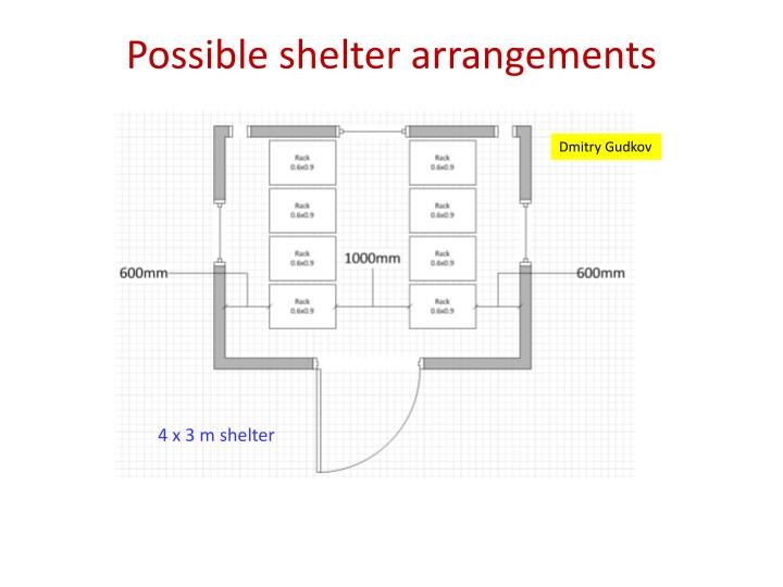 Possible shelter arrangements