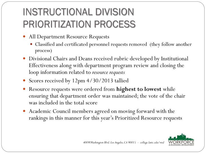 Instructional division prioritization process