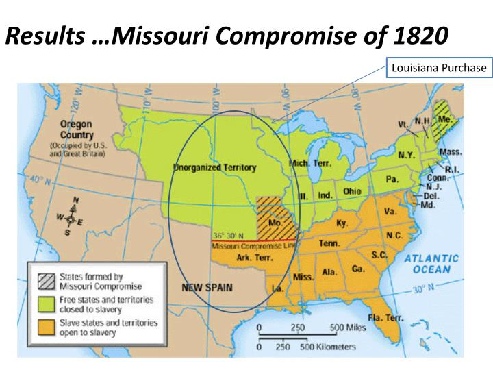 Results …Missouri Compromise of 1820