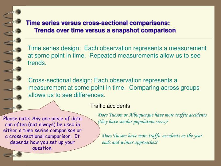 Time series versus cross-sectional comparisons: