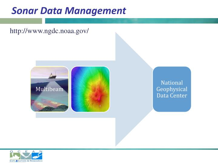 Sonar Data Management