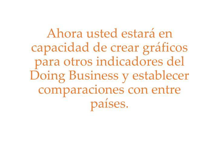 Ahora usted estará en capacidad de crear gráficos para otros indicadores del Doing Business y establecer comparaciones con entre países.