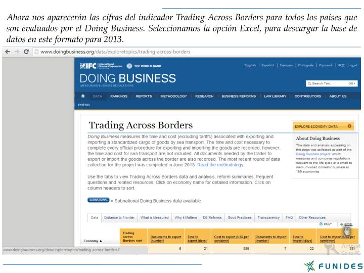 Ahora nos aparecerán las cifras del indicador Trading