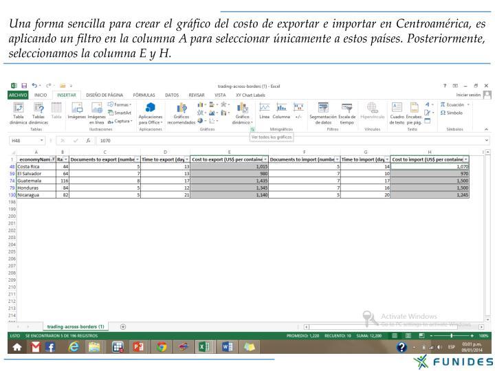 Una forma sencilla para crear el gráfico del costo de exportar e importar en Centroamérica, es aplicando un filtro en la columna A para seleccionar únicamente a estos países. Posteriormente, seleccionamos la columna E y H.
