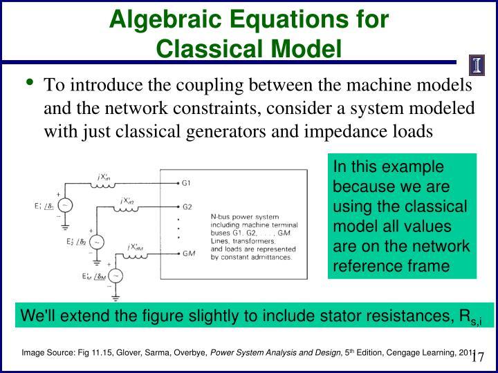 Algebraic Equations for