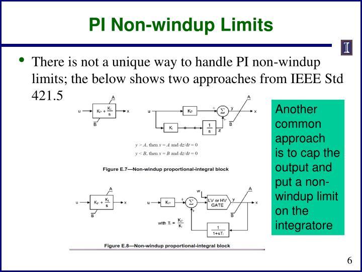 PI Non-windup Limits