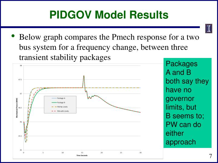 PIDGOV Model Results