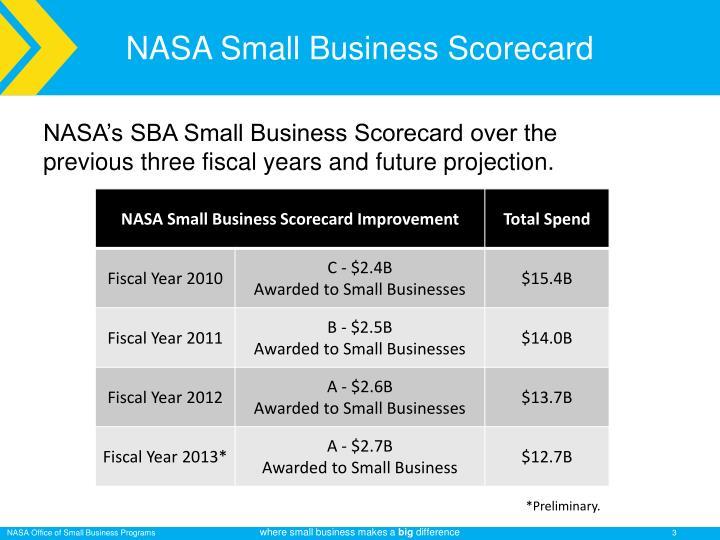 NASA Small Business Scorecard
