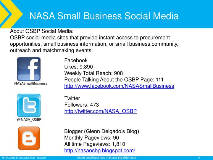 NASA Small Business Social Media