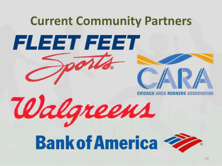 Current Community Partners