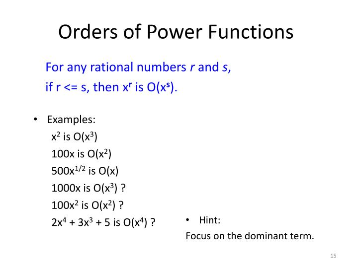 Orders of Power Functions
