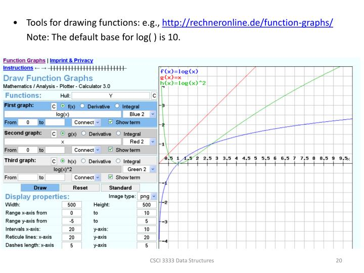 Tools for drawing functions: