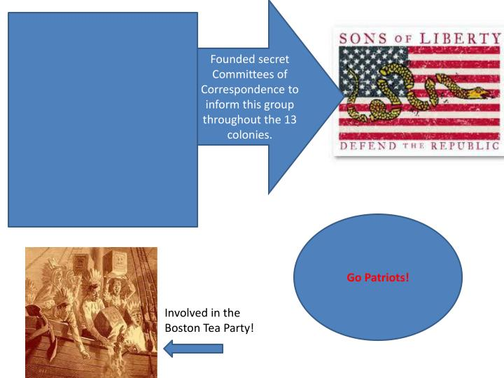 Founded secret Committees of Correspondence to inform this group throughout the 13 colonies.