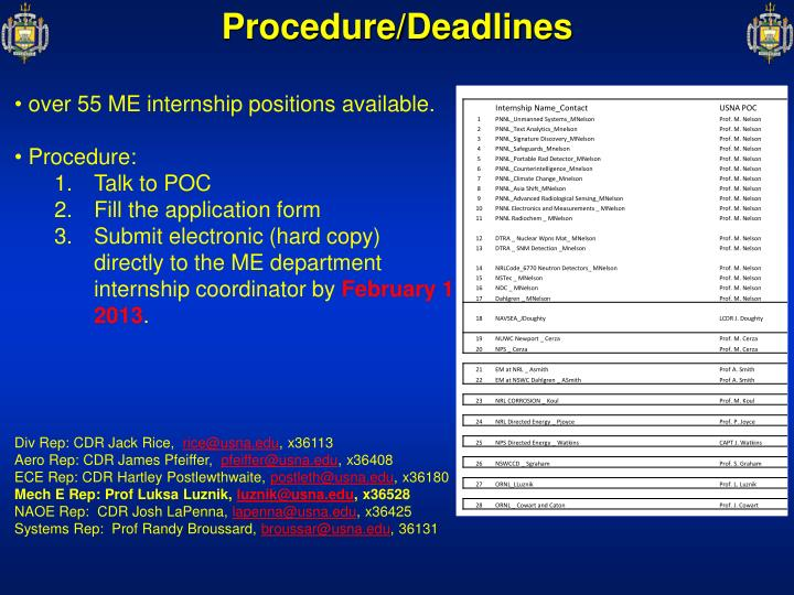 Procedure/Deadlines